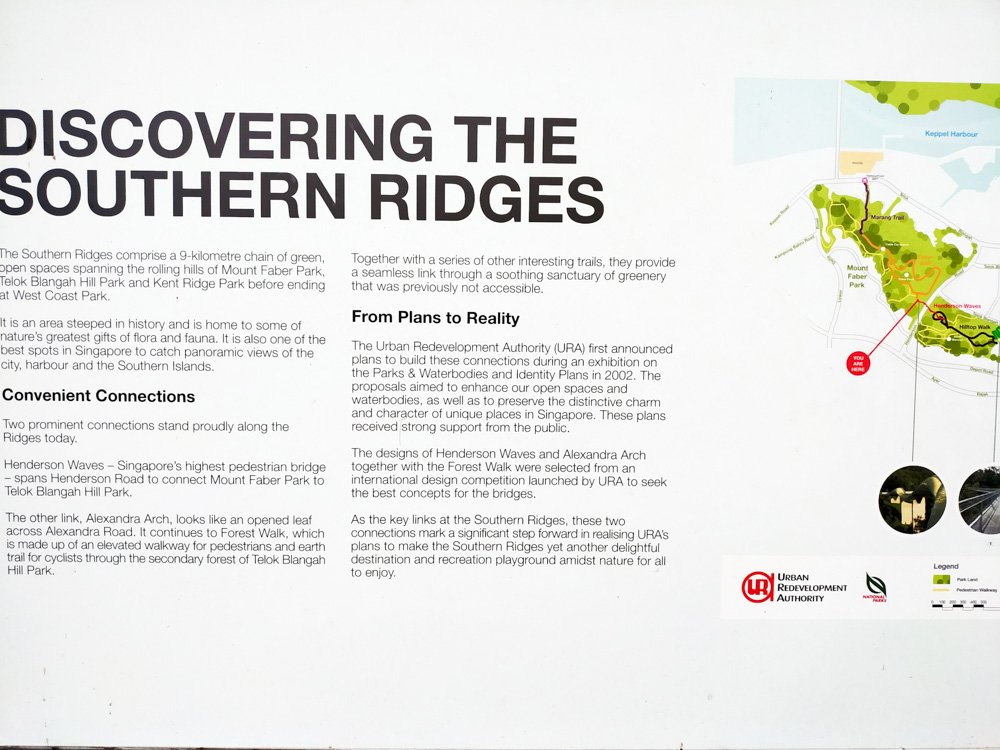 The Southern Ridges sign